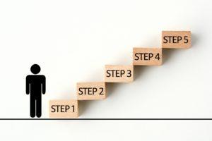 5ステップ イメージ画像